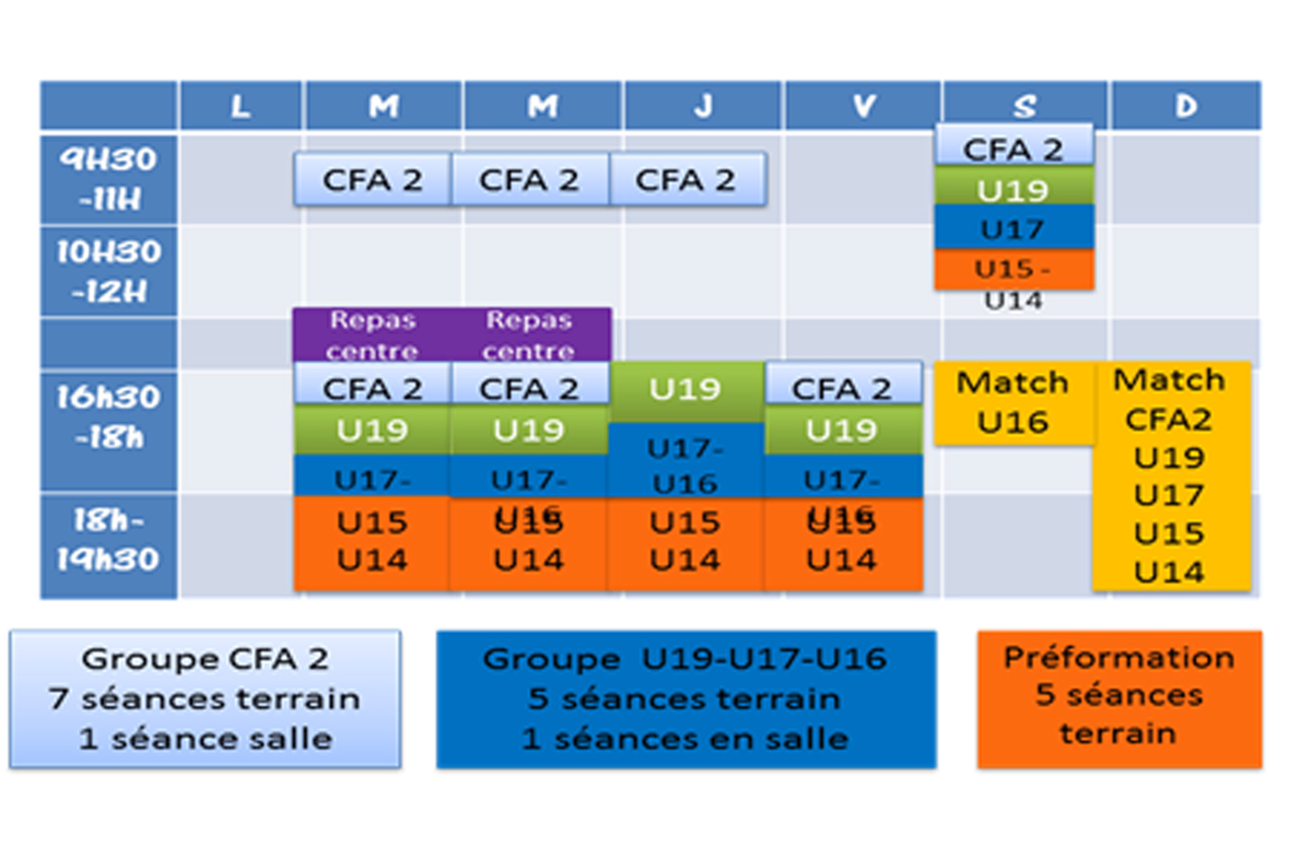 Planning type semaine formation